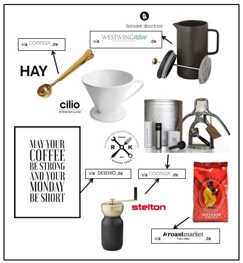 Coffee Corner Collage